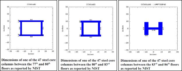 core-columns