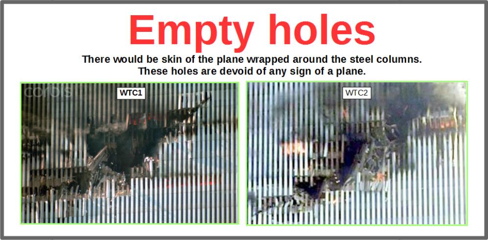 empty-holes
