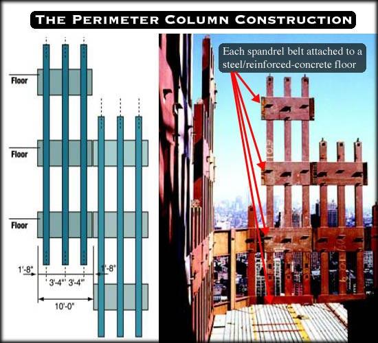 perimeter-columns