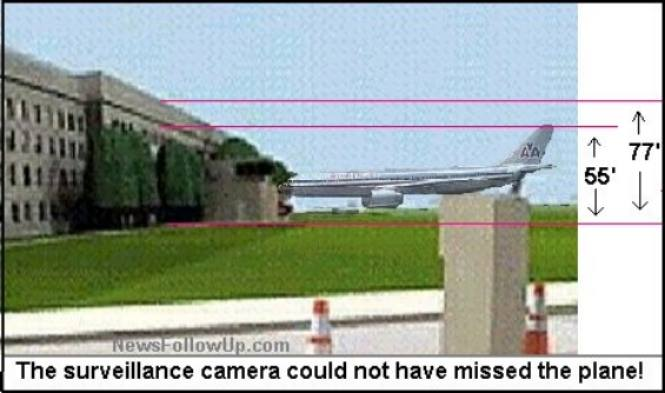 Pentagon surveillance could not have missed the plane